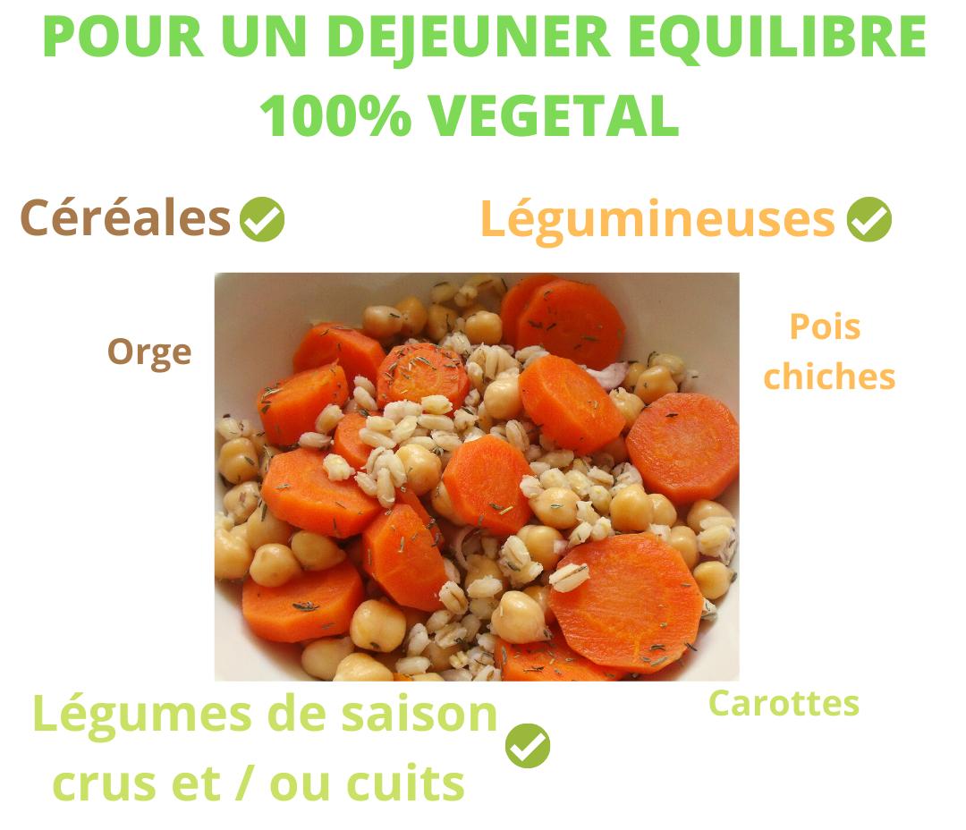 Déjeuner végétarien équilibré